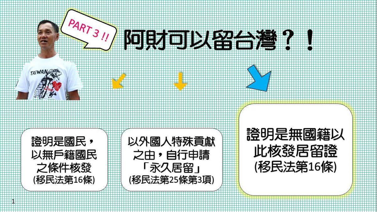 簡報由〈支持蘆洲阿財 生根台灣〉粉絲專頁提供