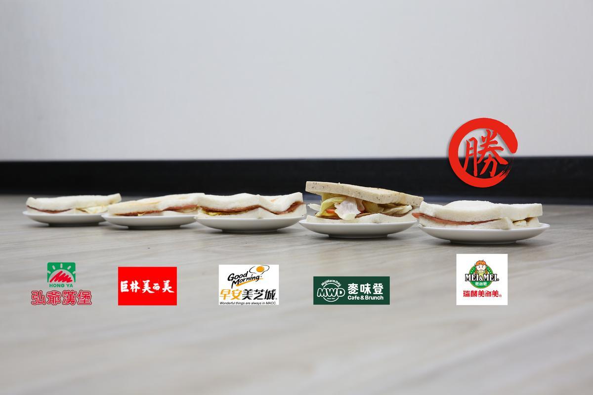 本刊針對5大連鎖早餐店火腿蛋三明治做超級比一比。(設計畫面)