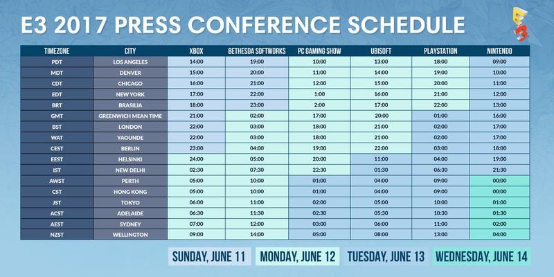 E3展官方整理的記者會時間表。(twitter@e3)