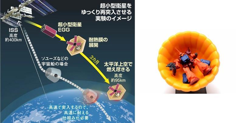 東京大學研究團隊以《鋼彈》為靈感研發的耐熱模。