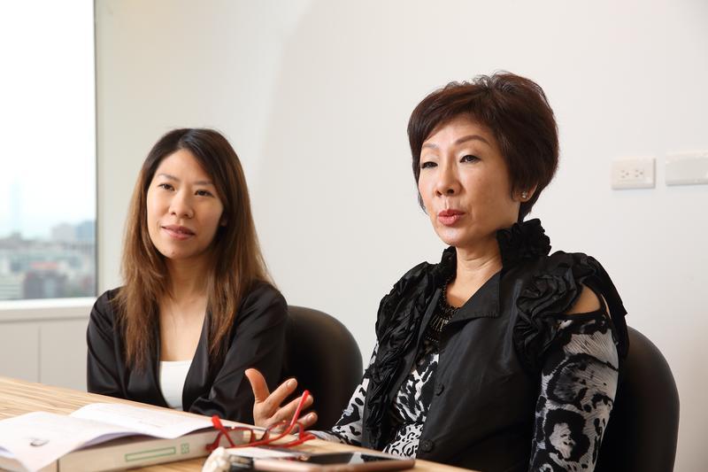 董事長蔡心心(右)與擔任總經理的女兒王佳郁(左),歷經前董座王堯倫驟逝之痛,一起扛起國際化夢想。