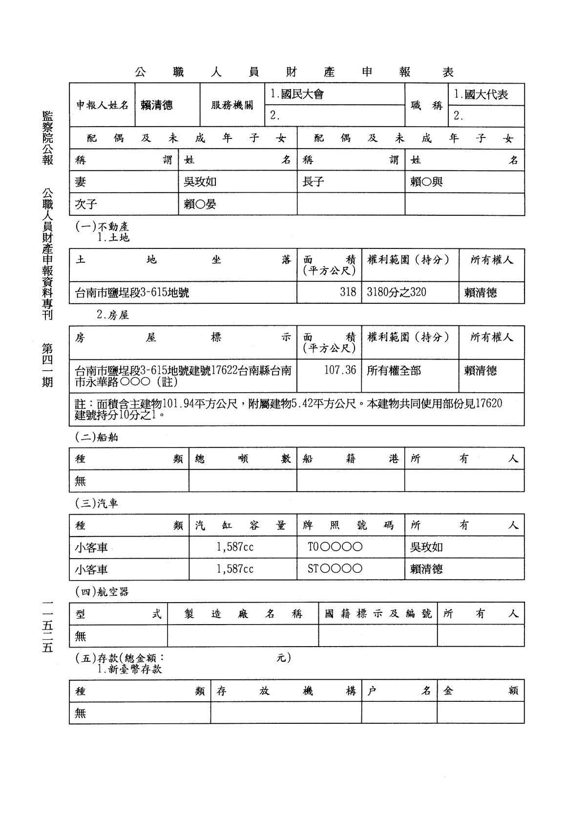 本刊彙整賴從政21年以來共18次向監察院申報財產資料。