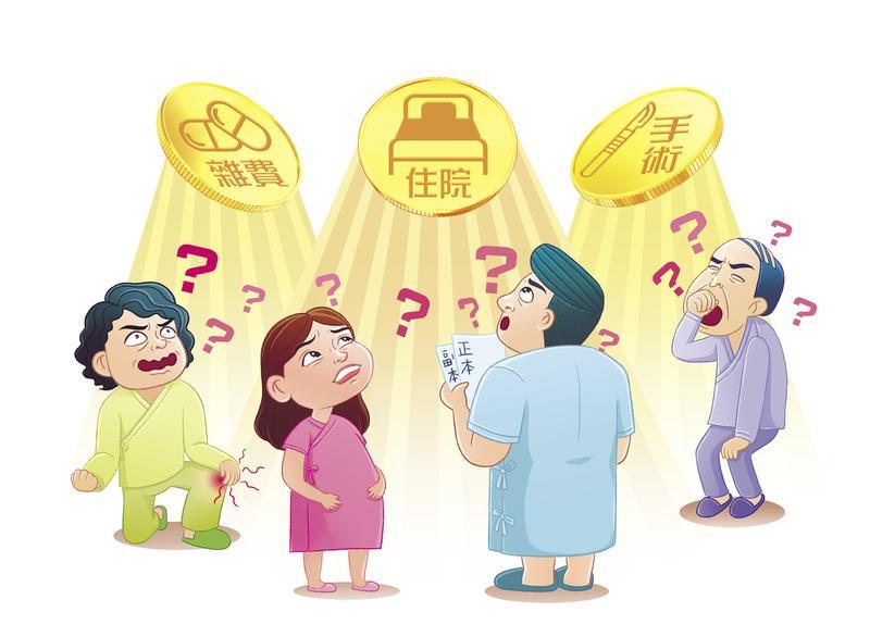 實支實付醫療險保障範圍廣,可以說是高保障低保費的保單。但因為民眾在理賠上有錯誤認知,結果出現許多爭議。