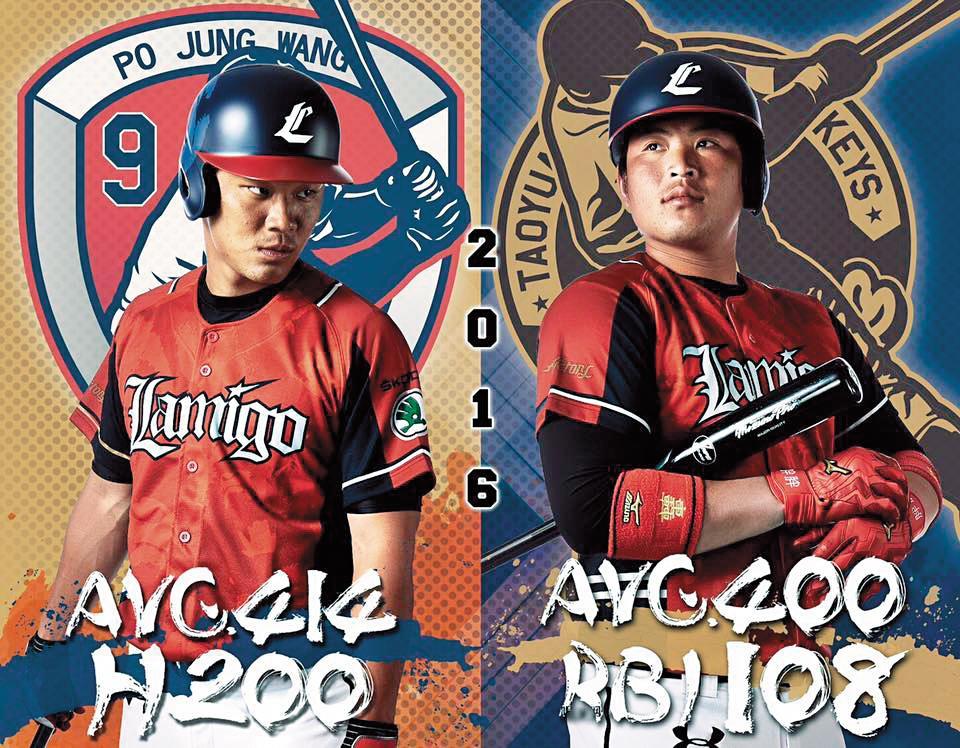 林泓育(右)和被日、韓球團看上的超人氣球員王柏融(左),是Lamigo兩大台柱。(翻攝自Lamigo Monkeys粉絲團)