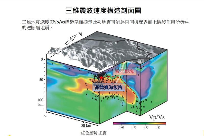 根據台灣地震科學中心的分析,4日地震和6日都是板塊隱沒造成斷層錯動所致。(翻攝台灣地震科學中心)