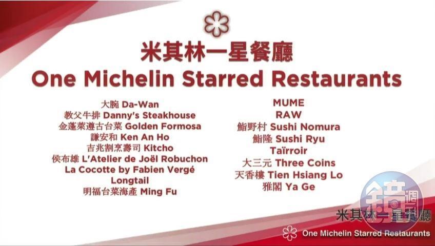 米其林一星餐廳名單。