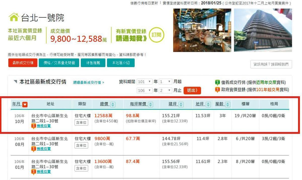 根據房地產公司的網路資料,李榮浩跟楊丞琳的愛巢應是19樓,景觀非常好。(翻攝自網路)
