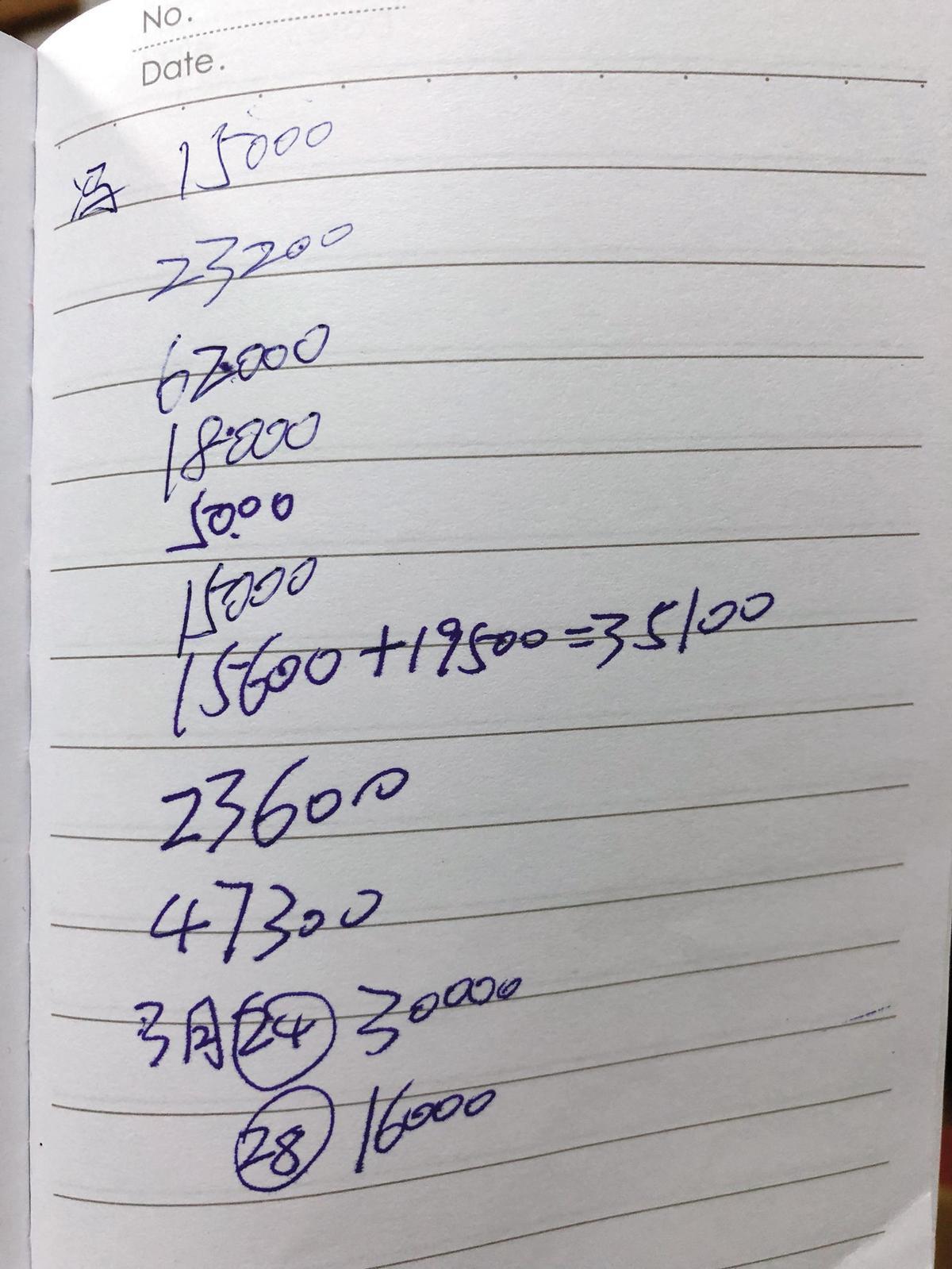 台灣人愛心豐沛,身障乞討者每人每日收入破萬,還有人一天就乞討到六萬多元。