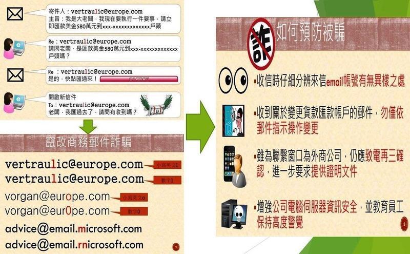 歹徒取得該廠商與客戶的電郵紀錄後,偽造一個非常類似的電子信箱,再向客戶謊稱帳戶變更。(翻攝網路)