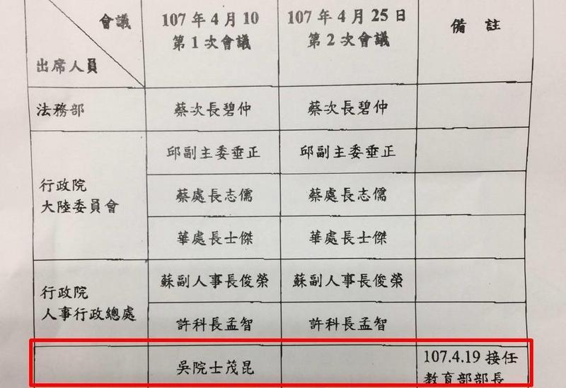國民黨立委柯志恩下午在臉書公布教育部跨部會諮詢小組名單(翻攝自柯志恩臉書)