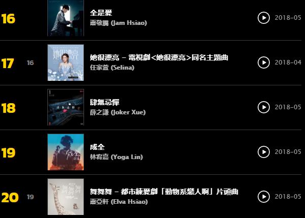 華語新歌週榜2018-05-18~2018-05-24