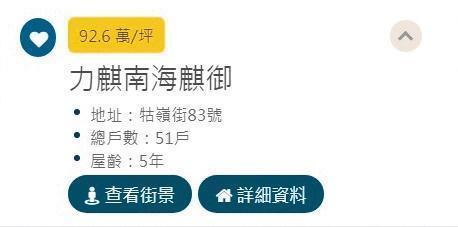 雖然房市不景氣,但力麒麒御平均成交價每坪仍高達92.6萬元。(翻攝自樂居實價登錄網)