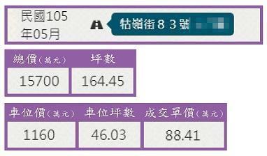 2016年林志玲花了1.57億元、每坪約88萬元的價格購入力麒麒御,據傳當年因低於市價買房、被稱為是「半買半相送」。(翻攝自樂居實價登錄網)