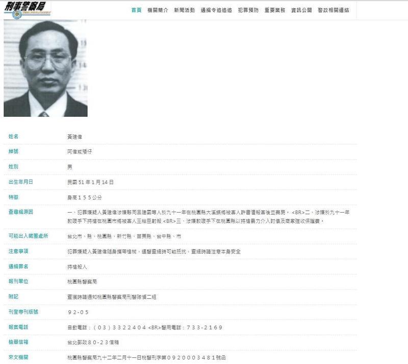 曾是十大槍擊要犯之首的黃建偉,傳出因擄人勒贖在中國落網。(翻攝刑事局網頁)