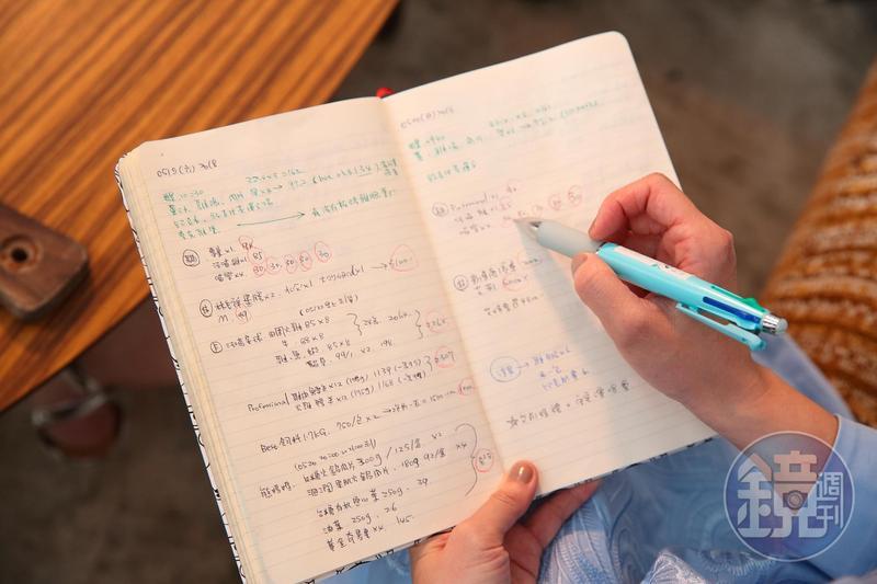 蔡燦得的筆記本記滿了採購的商品明細,吃完、用完她會用紅筆圈起來,等月底總結金額。