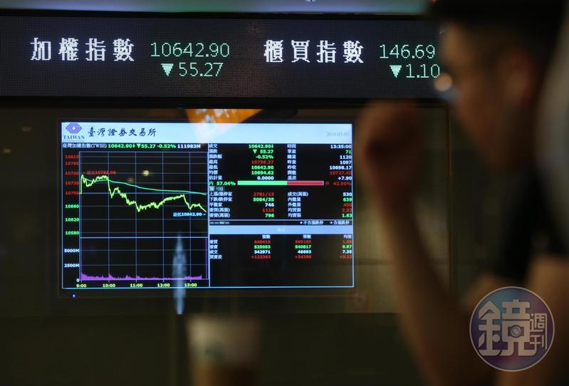 貿易戰開打前夕,亞股普遍走跌,7月至今外資已經淨賣超台股逾200億元。
