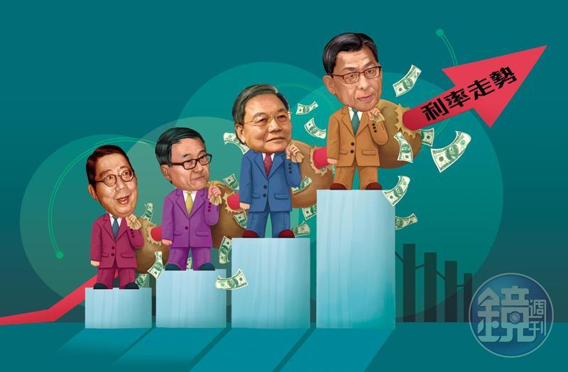 國泰、新光以及南山等8家壽險公司第一季因為美債下跌,未實損益蒸發了4900億元。圖為國壽大樓。