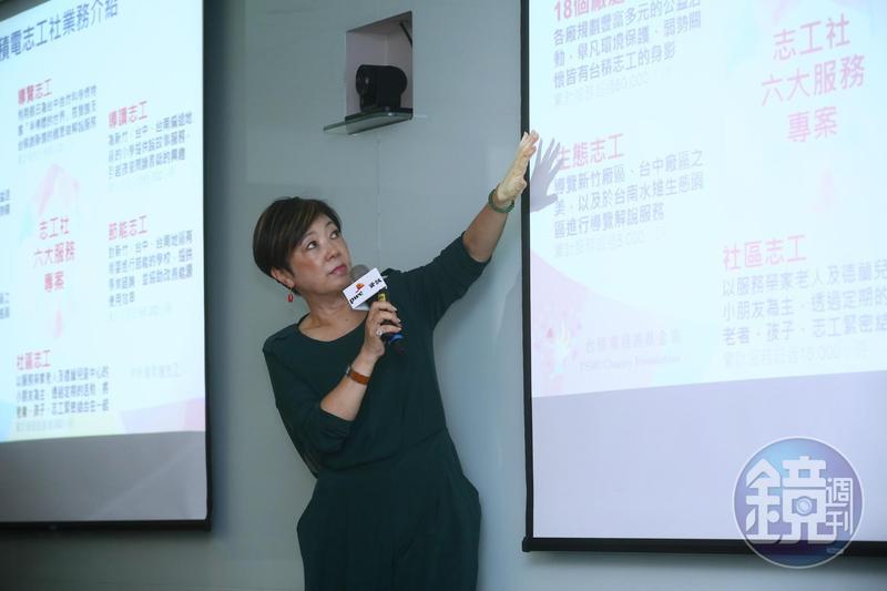 台積電慈善基金會董事長張淑芬說,台積電員工做企業社會責任最多只能領300元。