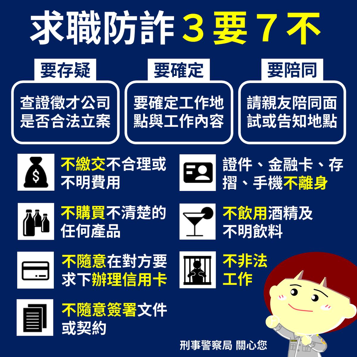 刑事局提出7不3要原則,供年輕人求職參考。(刑事局提供)