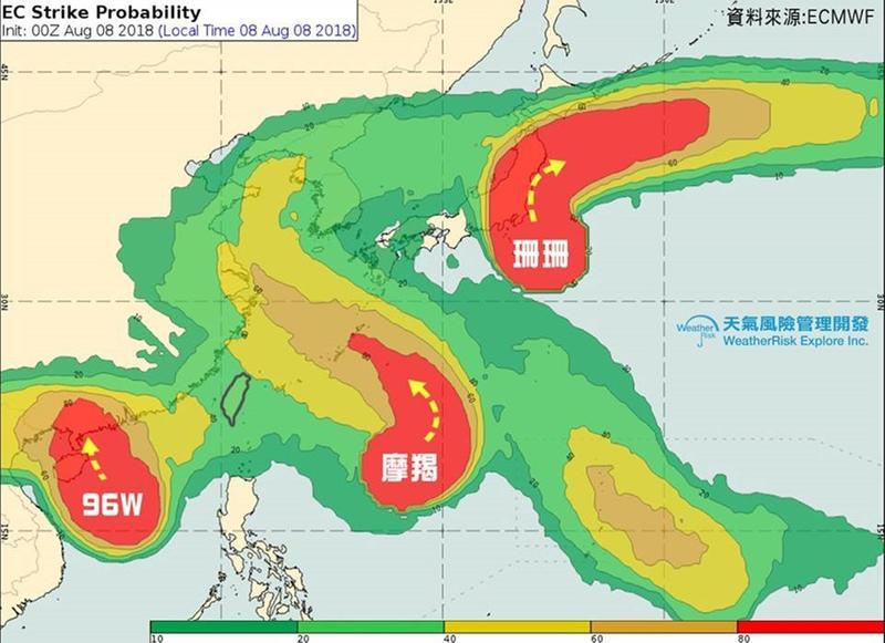 颱風於週五受太平洋高壓引導,往西北方向偏轉,週日來到台灣北方海面,是最接近的時候。(翻攝自《天氣風險》粉絲團)
