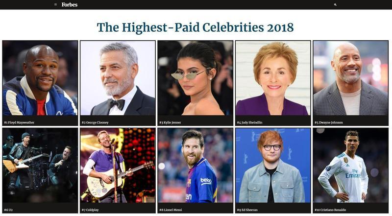 2018 年《富比士》名人百大排行榜。(圖/Forbes)