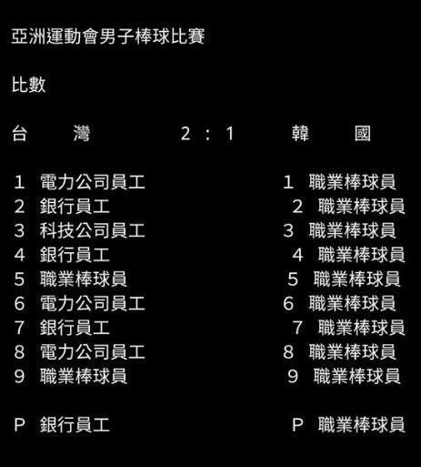 台灣業餘為主的先發陣容,出戰韓國全職業隊,寫下奇蹟。(翻攝自ptt)