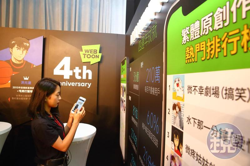 LINE目前在台灣使用戶數高達1900萬戶,使用率也在社群媒體中排行第3。
