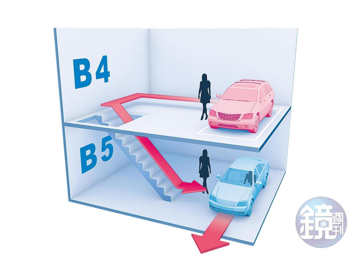 陳月芳把車停在雙和醫院停車場B4,再到B5搭上王盈凱的車。