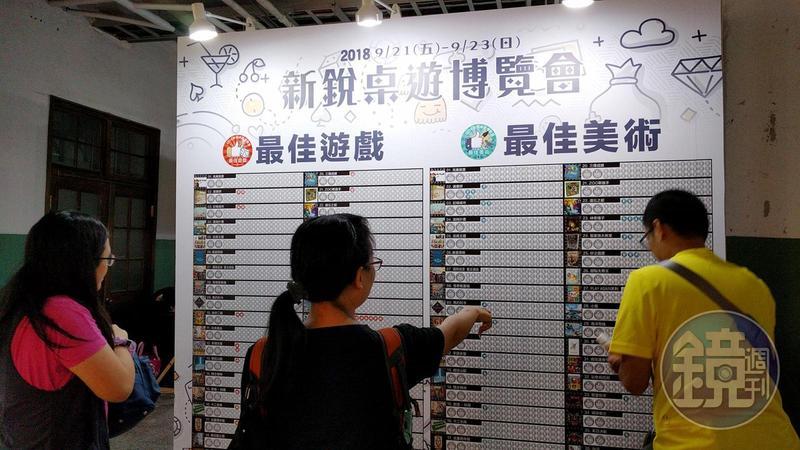2018台灣新銳桌遊博覽會在松菸文創的北向製菸工廠一樓舉行,現場提供桌遊試玩,還有最佳遊戲、最佳美術的票選活動。