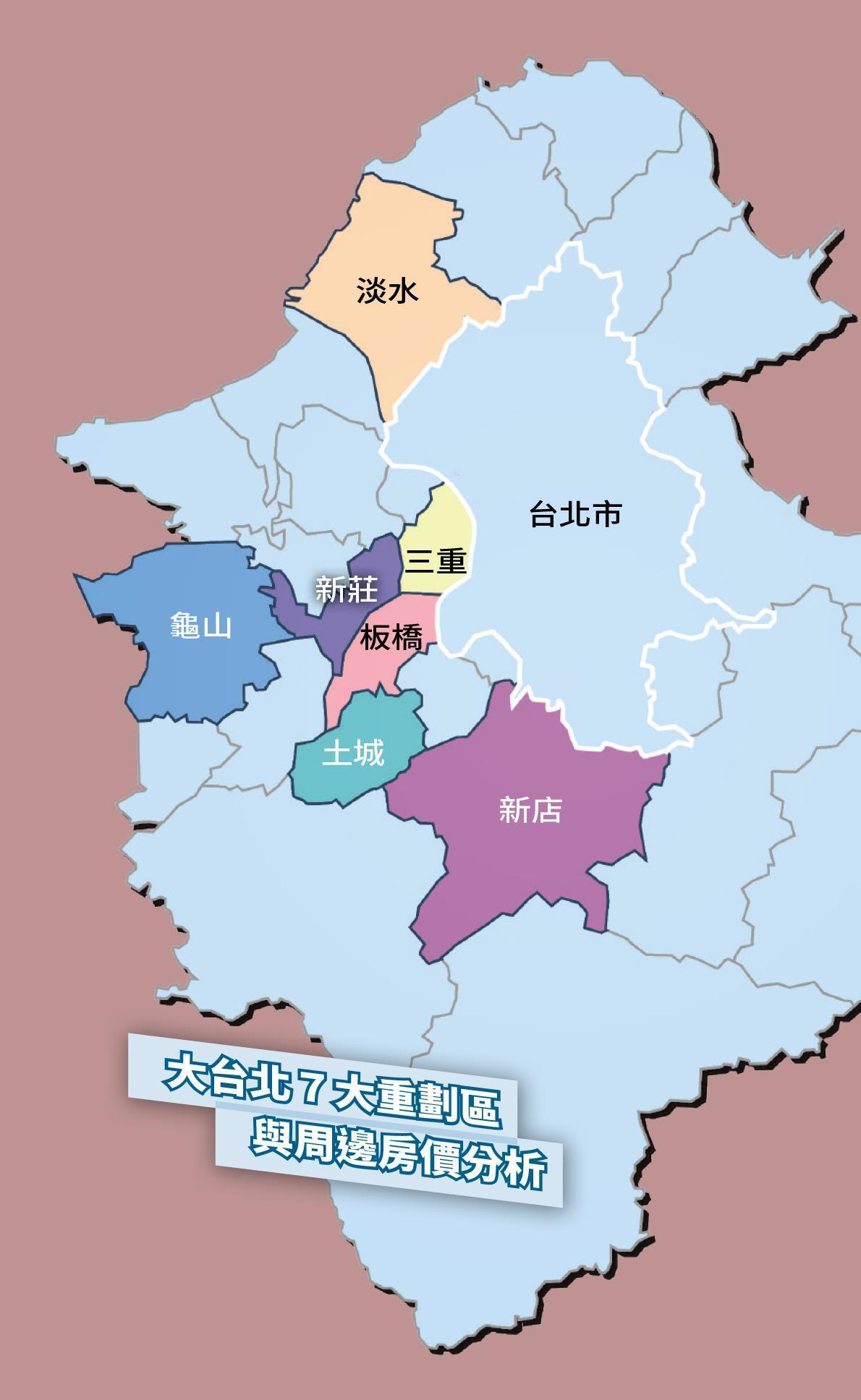 大台北7大重劃區與周邊房價分析