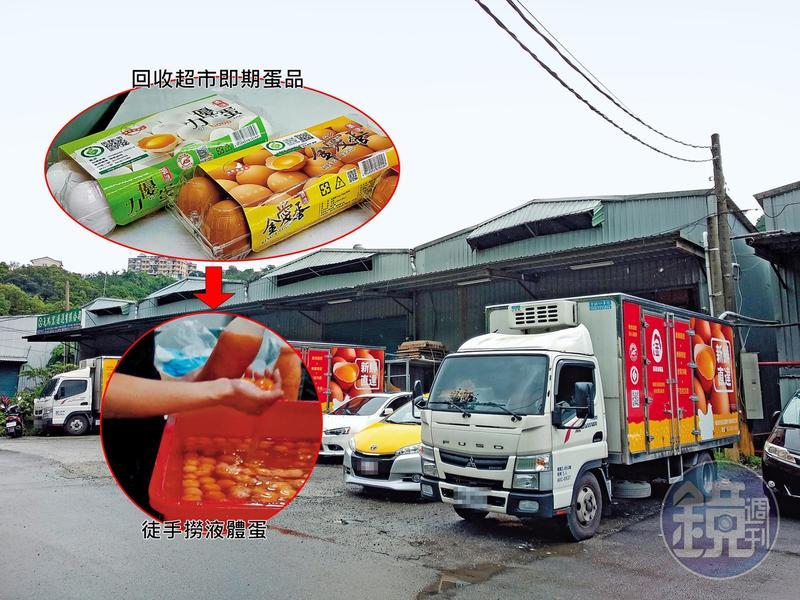 義進金食品公司遭員工爆料回收超市即期蛋品,重標換裝後再上架。
