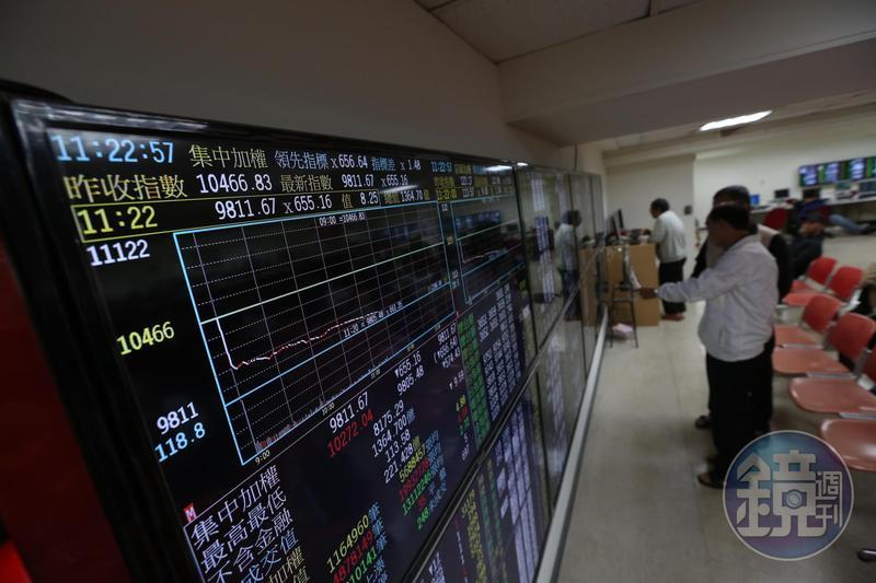 台股崩跌,張忠謀郭台銘和林耀英家族等人今天持股蒸發約150億元。