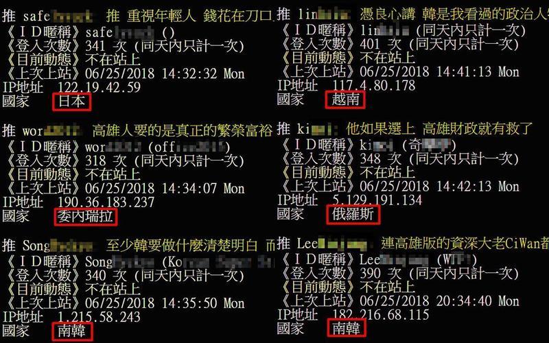 韓國瑜在PTT熱度飆高,但在相關新聞推文的網友IP卻被肉蒐來自世界各國。(翻攝自PTT)