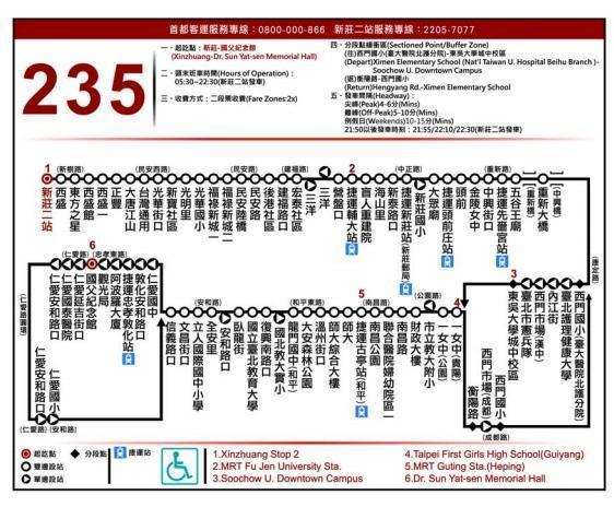 改版前的公車路線圖容易搞不清楚方向,導致民眾常常搭錯車。(翻攝自公運處官網)