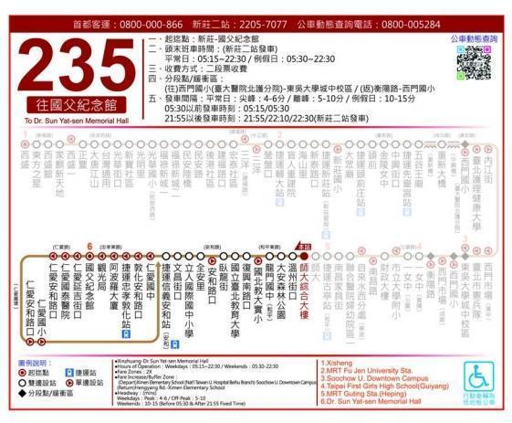 改版後的路線圖具有方向性,已行經站位之公車站名及圖例均以淡化方式處理。(翻攝自公運處官網)