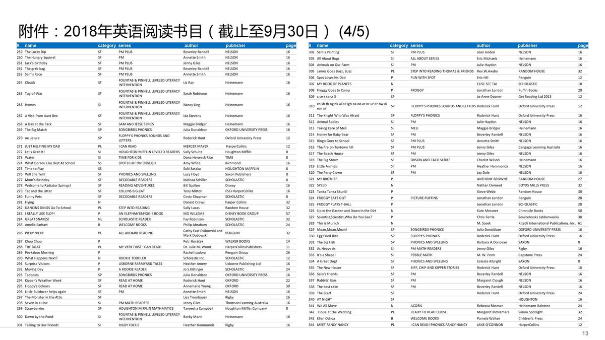 男童申請上海雙語小學簡歷。(翻攝網易)