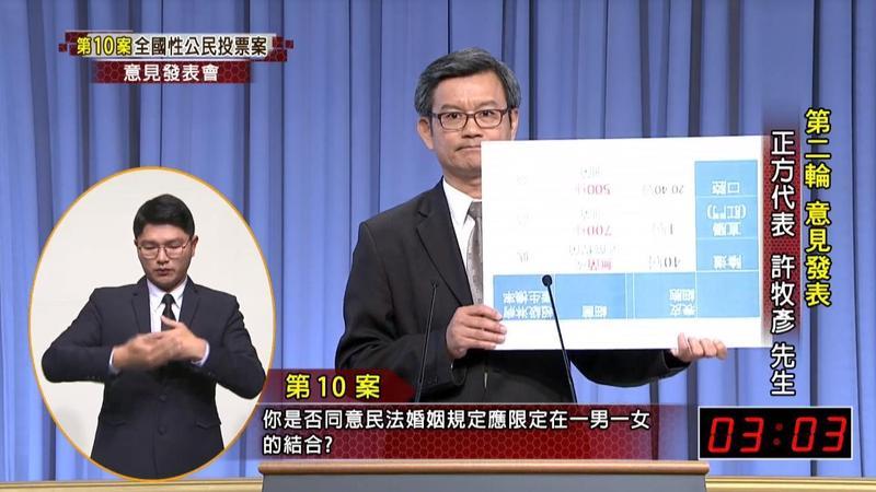 政大教授許牧彥提到,肛交或口交都是不健康的,陰道由「40層皮膚」組成,引發許多網友熱議。(翻攝自YouTube)