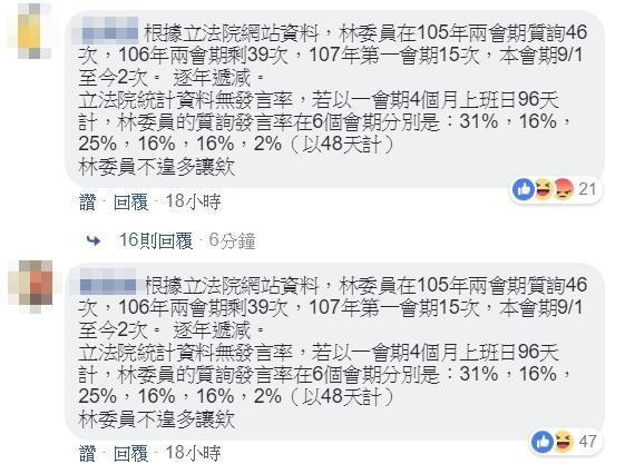 林昶佐臉書引來大批韓粉圍剿,瘋狂複製留言護航韓國瑜。(翻攝自林昶佐臉書)