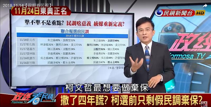 民視《政經看民視》節目在11月14日的重播中仍公布民調,雖然討論的是舊民調但仍引發疑慮,也造成民視高層主管一陣譁然。(翻攝自民視)