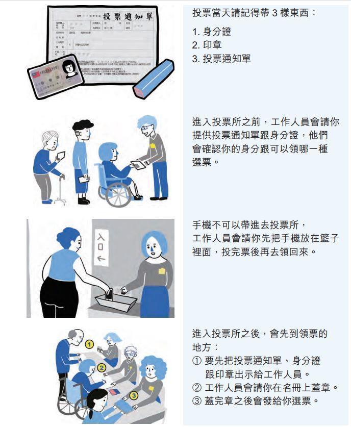 易讀的製作準則中,會以白話文字與圖片輔佐障礙者理解。(圖取自中選會)