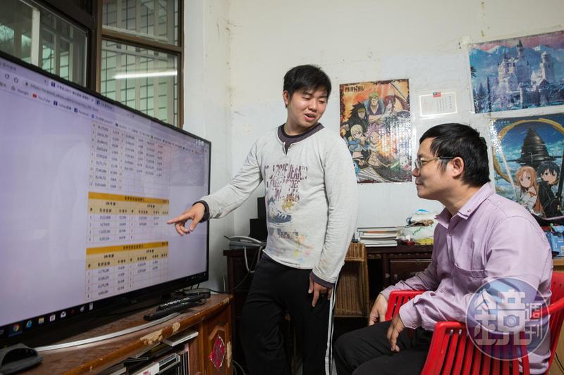 翁建原教18歲兒子選股,不需仰賴看盤軟體功能,只看奇摩股市網頁。