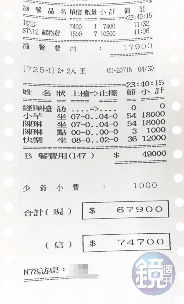 【第一次消費】胡嘉嘉到酒店消費的明細顯示,每次都高達5、6萬元,2次消費全都賴帳不付。(讀者提供)