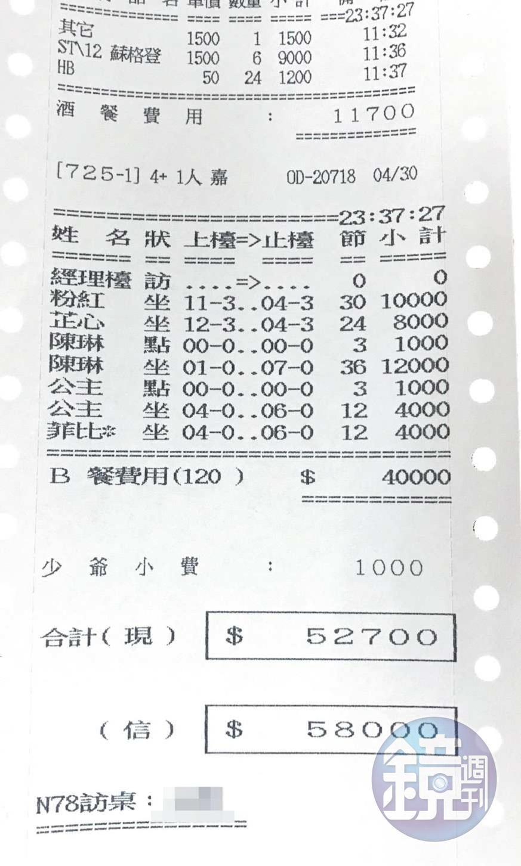 【第二次消費】胡嘉嘉到酒店消費的明細顯示,每次都高達5、6萬元,2次消費全都賴帳不付。(讀者提供)