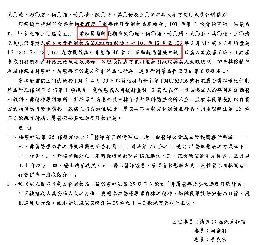 2012年到2014年間,蕭秋勇開給多名病患過量管制藥物佐沛眠,最高曾開出1天40粒。(翻攝畫面)