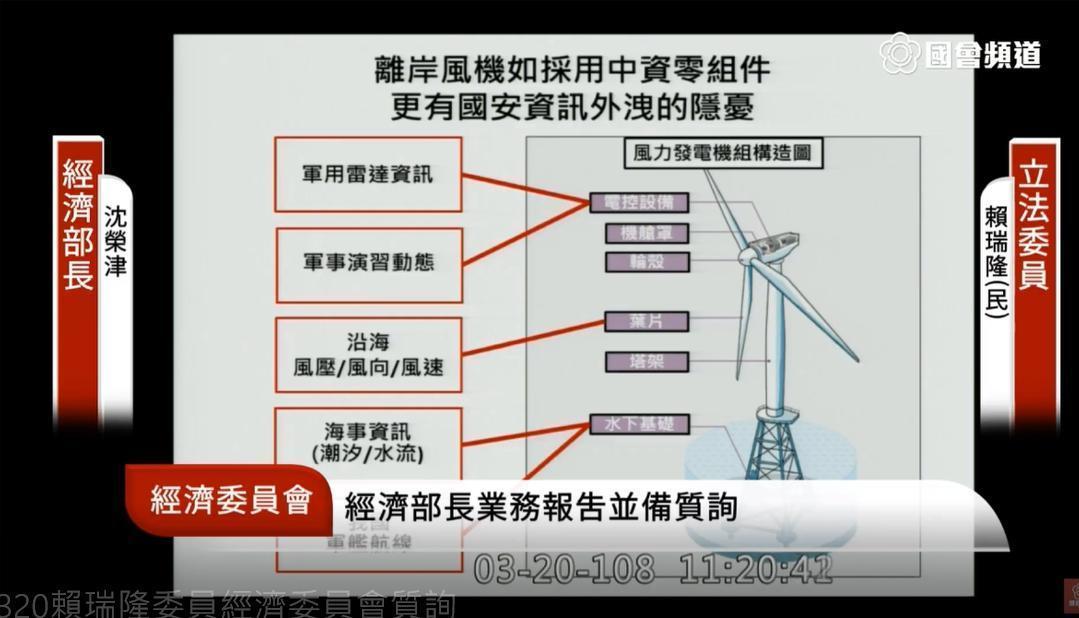 立委賴瑞隆質詢時表示,離岸風機如採用中資零組件,恐有國安資訊外洩隱憂。(翻攝自國會頻道)