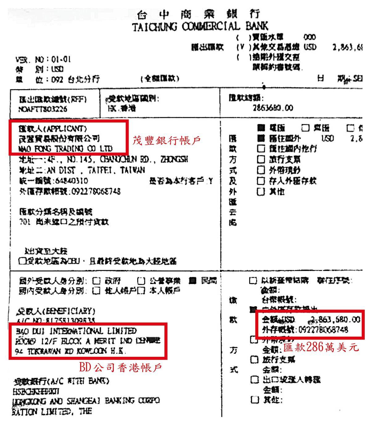 本刊取得葉美麗透過茂豐的銀行帳戶,匯款286萬美元(約新台幣8,800萬元)到BD公司香港帳戶的交易憑證,疑涉掏空誠美材。