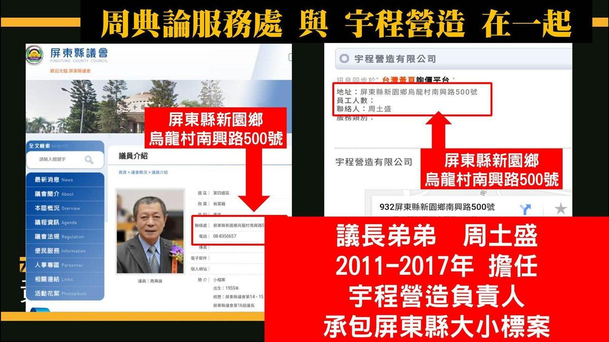 黃國昌指出,去年夏天時就曾點明,屏東存在一群貪汙受賄的豬仔政客、目無法紀、囂張跋扈。(翻攝自黃國昌臉書)