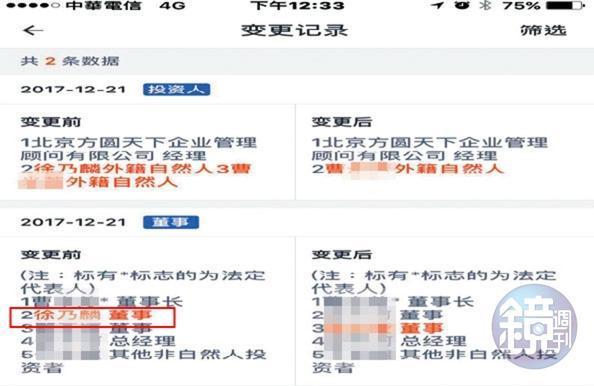 徐乃麟曾擔任北京手遊公司的股東,最後與其他股東因賣屋、投資糾紛對簿公堂。(當事人提供)