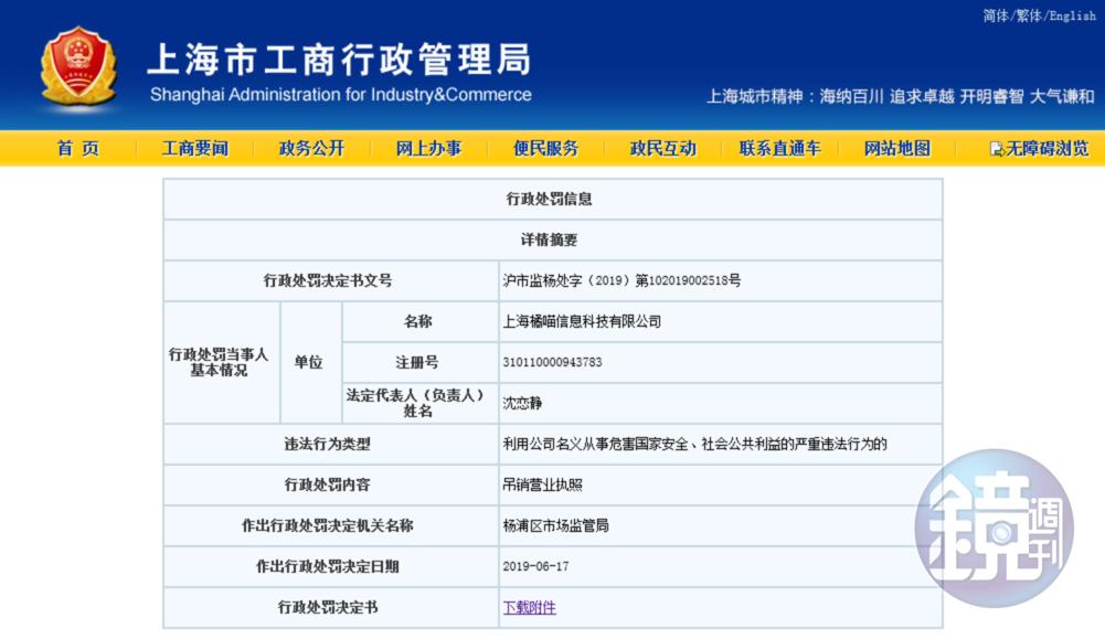 因為《還願》事件,上海市工商管理局宣布吊銷上海橘喵的營業執照。(翻攝自上海市工商管理局網頁)