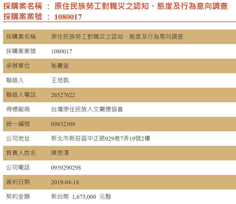 本刊接獲爆料,立委高潞以用的助理陳恩澤的台灣原住民人文關懷協會今年4月獲得勞動部標案。(翻攝勞動部勞動及職業安全衛生研究所官網)